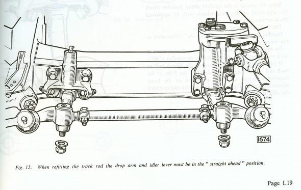 Steering Schematic