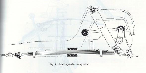 Rear Suspension Mounting