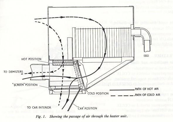 Heater Operation