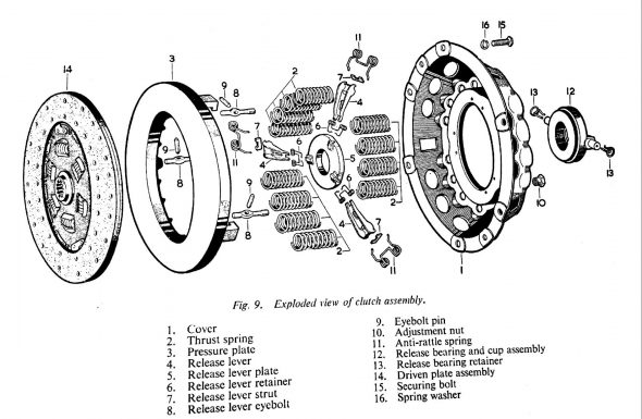 MK2 Clutch Diagram
