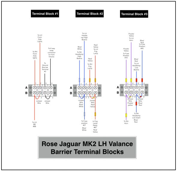 LH Valance Barrier Terminal Blocks
