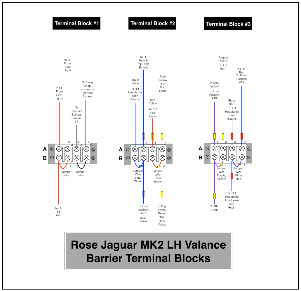 Krone Block Wiring Diagram from valvechatter.com