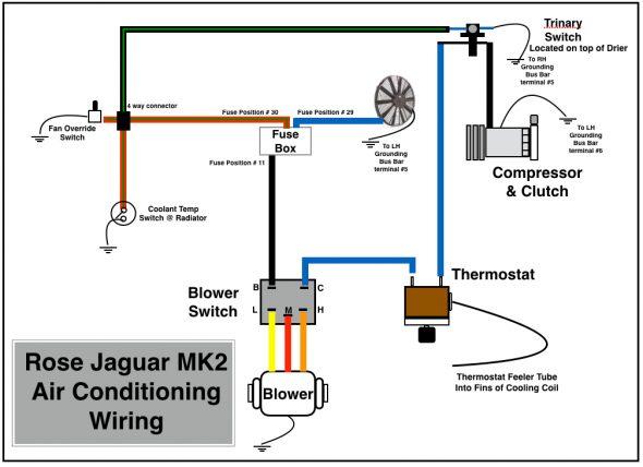 Rose Jaguar MK2 Air Conditioning Wiring