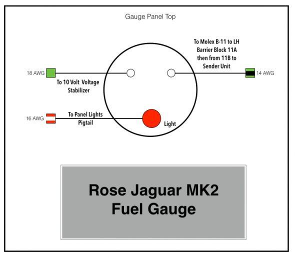 Rose Jaguar MK2 Fuel Gauge