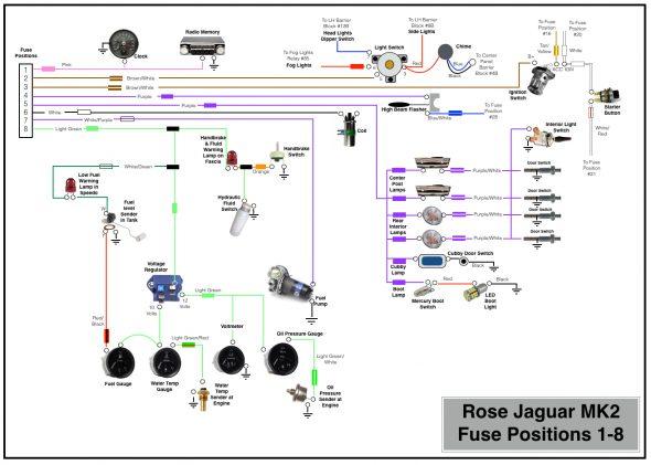 Rose Jaguar MK2 Fuse Positions 1-8
