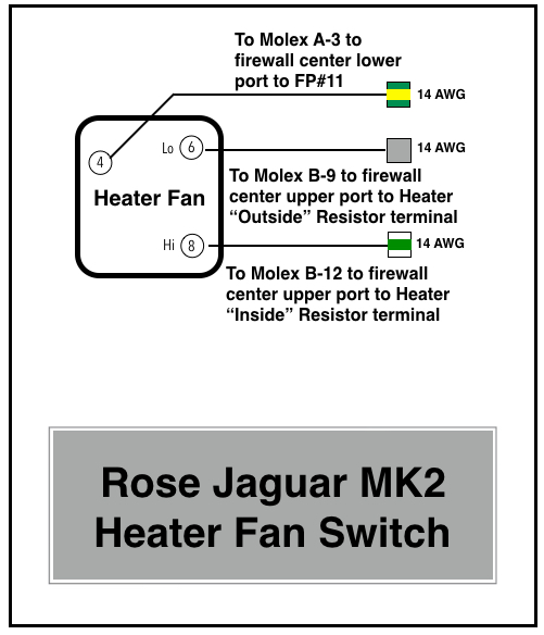 Rose Jaguar MK2 Heater Fan Switch