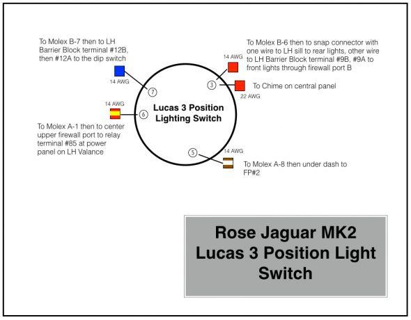 Rose Jaguar MK2 Lucas 3 Position Light Switch