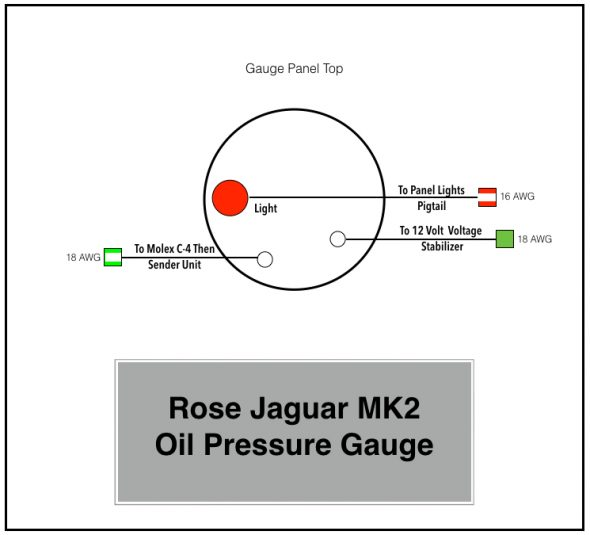 Rose Jaguar MK2 Oil Pressure Gauge