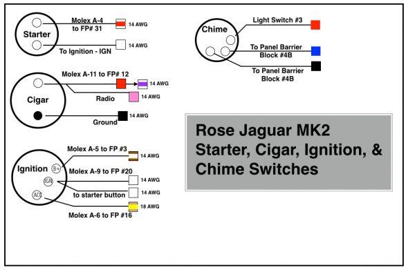 Rose Jaguar MK2 Starter, Cigar, Ignition, & Chime Switches