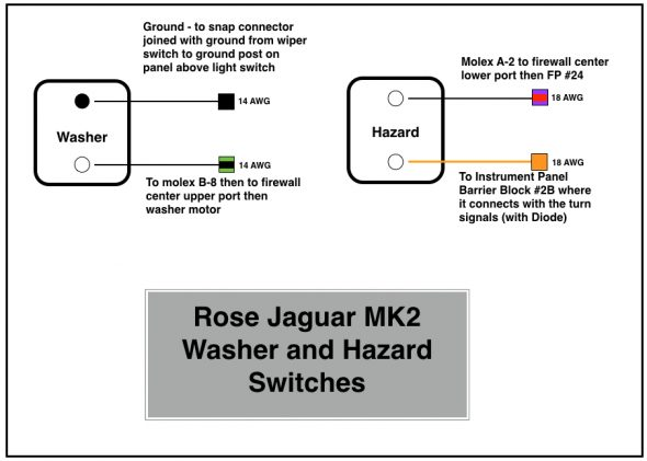 Rose Jaguar MK2 Washer and Hazard Switches