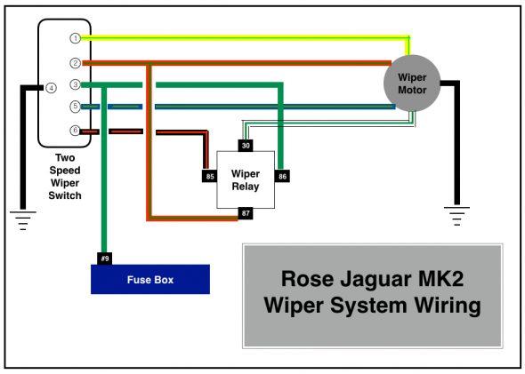 Rose Jaguar MK2 Wiper System Wiring