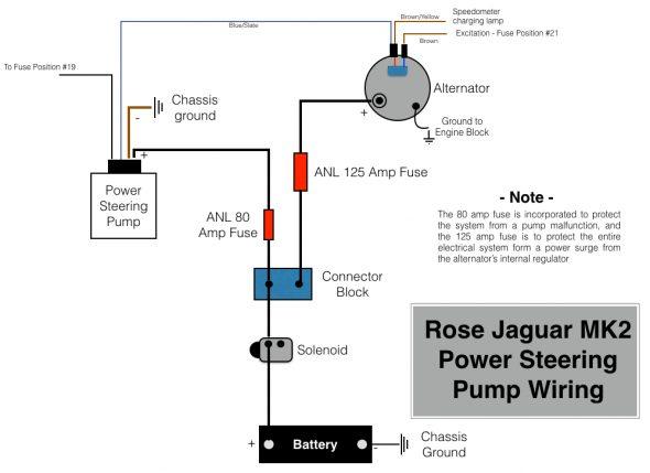 Rose Jaguar MK2 Wiring Diagram for Electric Power Steering Pump
